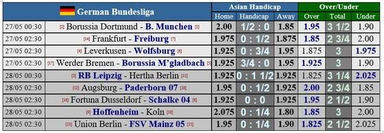 Dự đoán Dortmund – Bayern: Vàng đen quyết thắng Hùm xám ảnh 2
