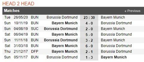 Dự đoán Dortmund – Bayern: Vàng đen quyết thắng Hùm xám ảnh 1