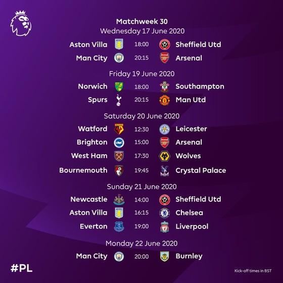 Premier League công bố ngày giờ lịch thi đấu cụ thể 3 vòng đầu tiên khi nối lại chiến dịch ảnh 1