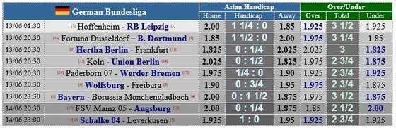Lịch thi đấu Bundesliga vòng 31, ngày 13-6, Bayern thiết lập trật tự bóng đá Đức ảnh 1