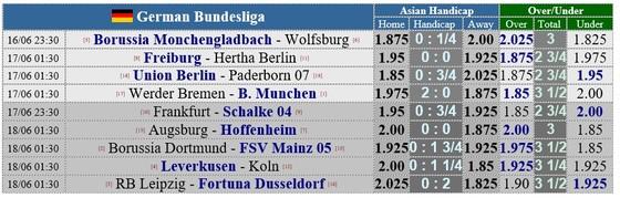 lịch thi đấu Bundesliga ngày 16-6, vòng 32, Bayern đăng quang ảnh 1