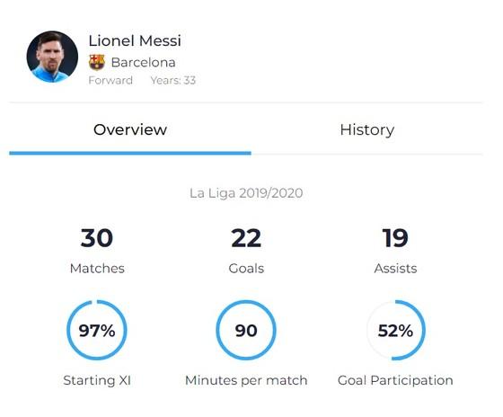 Khả năng thích ứng giúp Messi có thể chơi bóng thêm 5 năm nữa ảnh 1