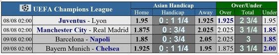 Arsenal – Chelsea: Pháo thủ sẽ gây sốc ở Wembley ảnh 5