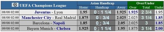 Lịch thi đấu Champions League ngày 8-8: Arsene Wenger dự đoán 2 ứng viên vào chung kết Champions League mùa này ảnh 1