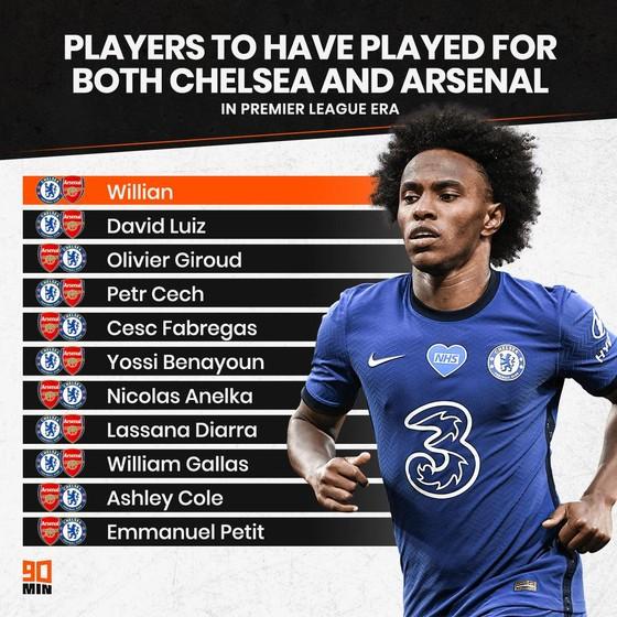 Sang Arsenal, Willian hưởng lương cao hơn bất kỳ cầu thủ Liverpool nào ảnh 1