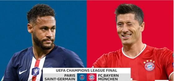 Neymar (PSG) và Robert Lewandowski (Bayern)