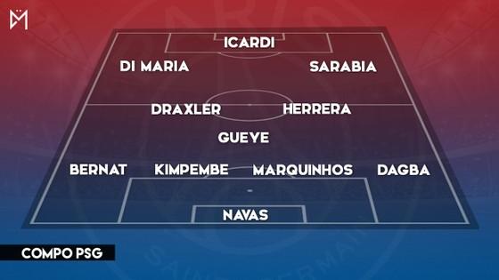 Lịch thi đấu Ligue 1 ngày 17-9: PSG tìm kiếm chiến thắng đầu mùa ảnh 1