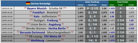 Khai mạc Bundesliga ngày 19-9: Bayern Munich phô trương sức mạnh trước Schalke  ảnh 1