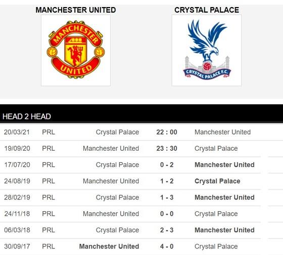Dự đoán Man United - Crystal Palace: Quỷ đỏ quyết bắn hạ Đại bàng ảnh 2