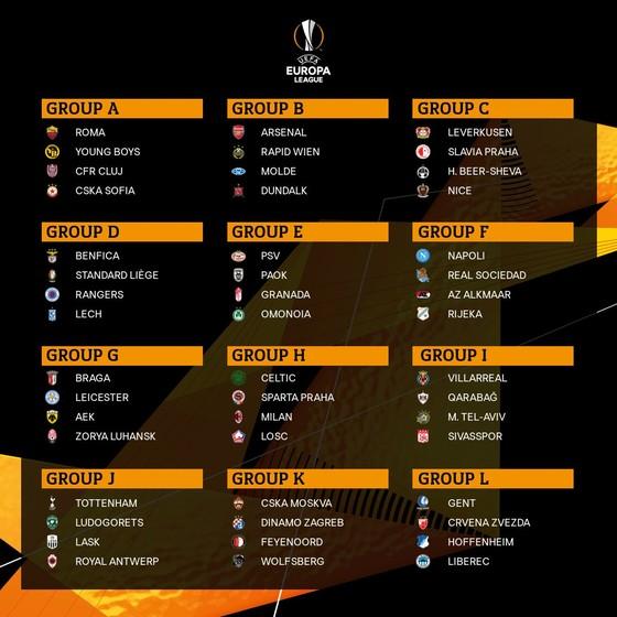 Bốc thăm vòng bảng Europa League: Arsenal, Tottenham, Napoli và AC Milan tránh được bảng tử thần ảnh 1