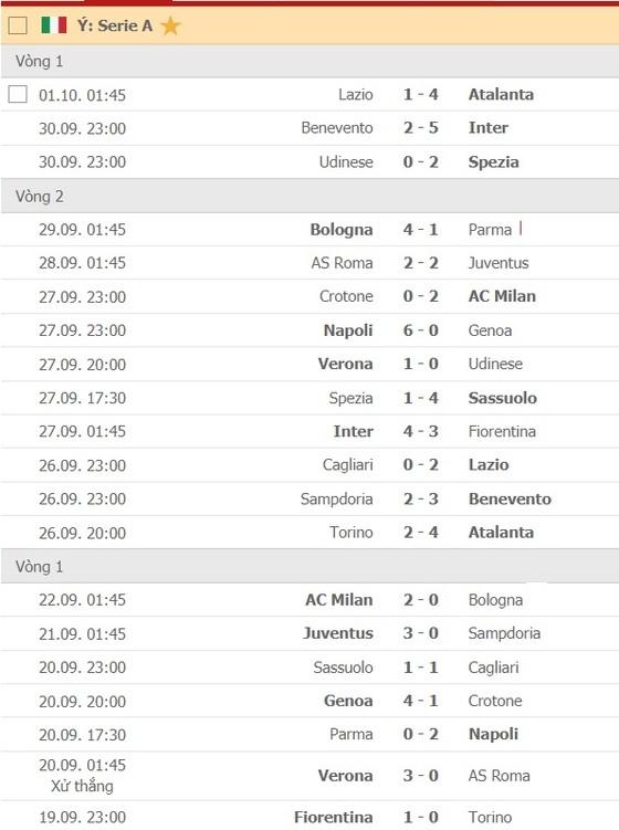 Lịch thi đấu vòng 3 Serie A ngày 3-10, Juventus đụng độ Napoli, Lazio thách thức Inter ảnh 2