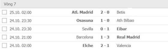 Kết quả và xếp hạng La Liga vòng 7: Thắng Barca, Real chiếm ngôi đầu bảng ảnh 1