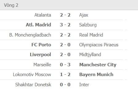 Kết quả Champions League ngày 29-10: Man United, Chelsea và Barca thắng lớn ảnh 3