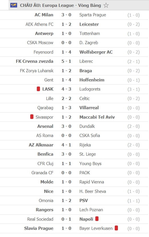 Kết quả Europa League vòng 2, ngày 30-10: Tottenham thua sốc ở Antwerp ảnh 1