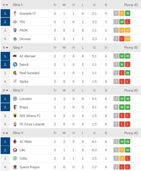 Kết quả Europa League vòng 2, ngày 30-10: Tottenham thua sốc ở Antwerp ảnh 3