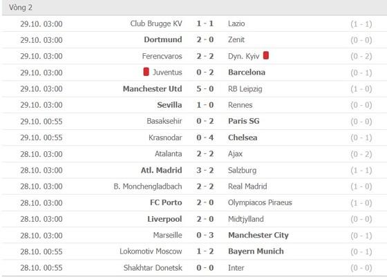 Lịch thi đấu Champions League, vòng 3 ngày 4-11: Real Madrid quyết chiến Inter Milan ảnh 2