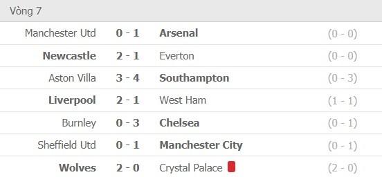 Thua Newcastle, Everton mất ngôi đầu bảng ảnh 4