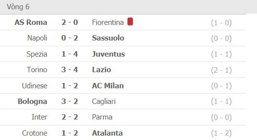 Zlatan Ibrahimovic ghi bàn bằng cú 'xe đạp chổng ngược' giúp Milan bứt xa ở ngôi đầu ảnh 1