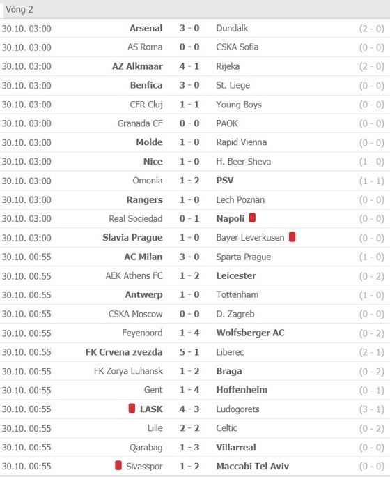 Lịch thi đấu Europa League, vòng 3 ngày 6-11: Tranh chấp ngôi đầu bảng ảnh 6
