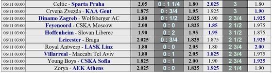 Lịch thi đấu Europa League, vòng 3 ngày 6-11: Tranh chấp ngôi đầu bảng ảnh 2