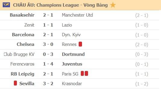 Kết quả và xếp hạng Champions League vòng 3 ngày 5-11: Man United và PSG thua sốc ảnh 1
