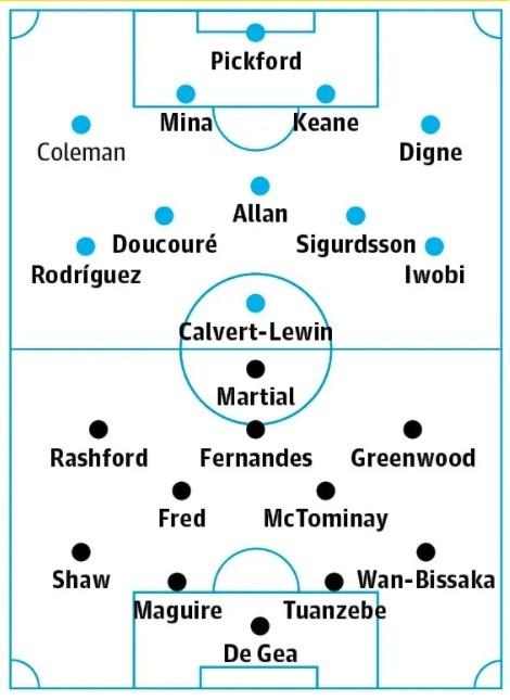Everton – Manchester United: Khi James Rodriguez trở lại ảnh 3