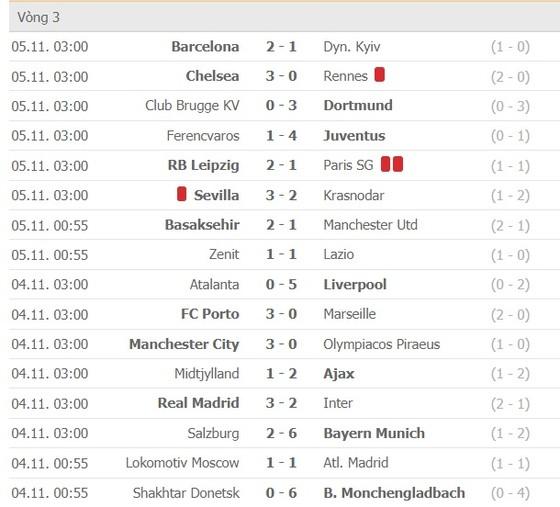 Lịch thi đấu Champions League vòng 4 ngày 25-11: PSG phục thù Leipzig, MU phải thắng Istanbul ảnh 2