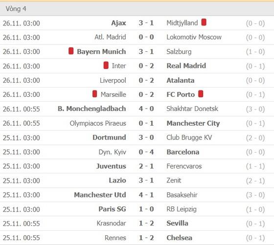 Kết quả và xếp hạng vòng 4 Champions League: Bayern, Chelsea, Sevilla, Man City, Barcelona, Juventus đoạt vé ảnh 1