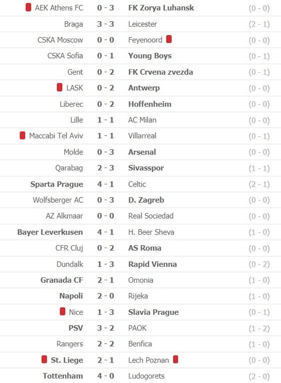Europa League vòng 4: Chỉ 4 trong số 24 đội đoạt vé ảnh 1