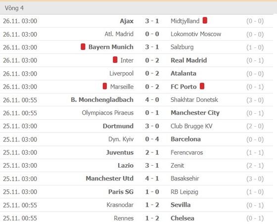 Lịch thi đấu Champions League vòng 5 ngày 2-12: Madrid du hành sang Donetsk, Ajax đòi gây sốc ở Liverpool ảnh 2