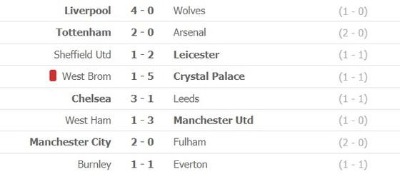 Kết quả và xếp hạng Ngoại hạng Anh, vòng 11: Thắng Wolves, Liverpool bám sát Tottenham ảnh 1