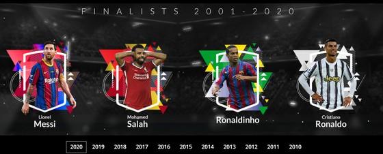 Cristiano Ronaldo, Messi, Ronaldinho và Salah cạnh tranh danh hiệu Cầu thủ xuất sắc nhất thế kỷ 21 ảnh 1