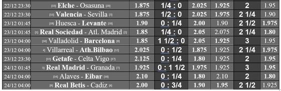 Lịch thi đấu La Liga vòng 14 ngày 16-12, Real Madrid chiến Bilbao, Barca đụng đội đầu bảng ảnh 2