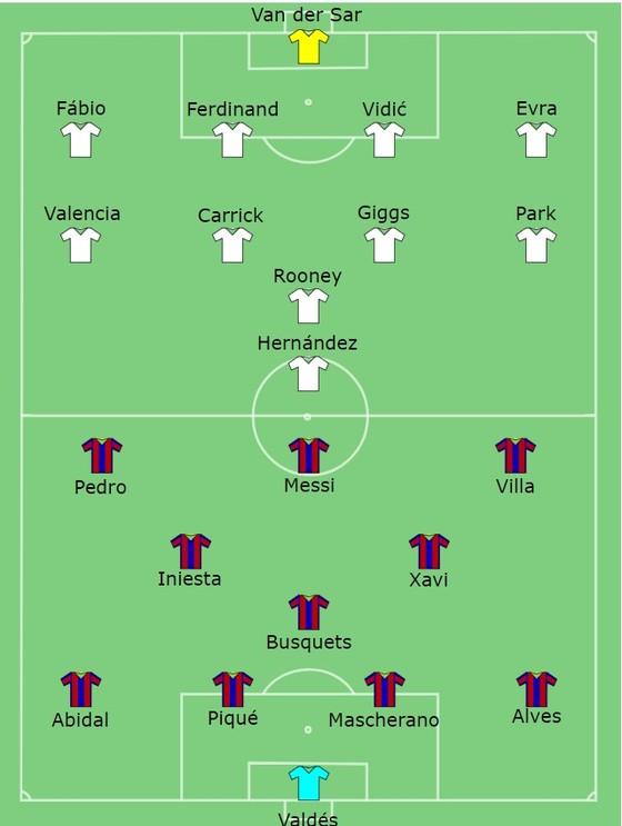 Sir Alex Ferguson phân tích Dream Team của Quả bóng vàng ảnh 3