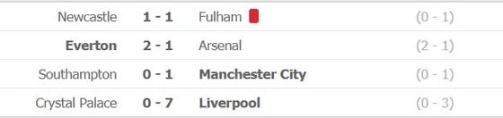 Kết quả và xếp hạng vòng 14: Thắng Crystal Palace 7-0, Liverpool cũng cố ngôi đầu ảnh 1