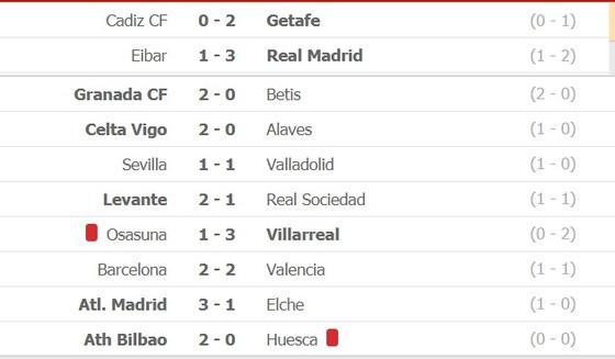 Lịch thi đấu Liga, vòng 15 ngày 22-12: Real Sociedad cản lối Atletico, cơ hội Kền kền bứt phá ảnh 2