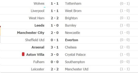 Kết quả và xếp hạng vòng 15: Liverpool và Tottenham đều bị cầm chân ảnh 1