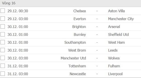 Kết quả và xếp hạng vòng 15: Liverpool và Tottenham đều bị cầm chân ảnh 3