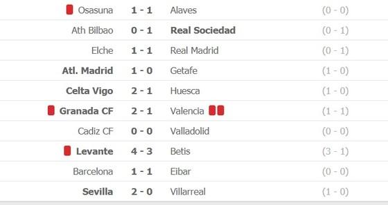 Lịch thi đấu La Liga vòng 17: Real Madrid quyết bám đuổi Atletico ảnh 3