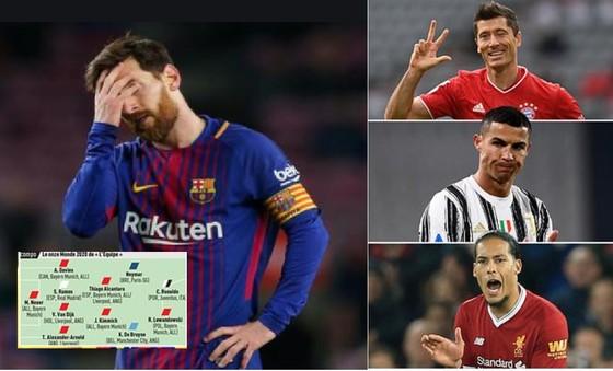 Messi vắng mặt nhưng Robert Lewandowski, Ronaldo và Van Dijk đều hiện diện