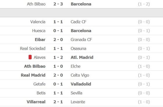 Lịch thi đấu La Liga vòng 18: Bilbao níu chân Atletico, Barca và Real Madrid tăng tốc ảnh 3