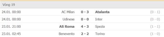 Thua đậm Atalanta, AC Milan vẫn đoạt ngôi Vô địch Mùa đông nhờ công… Ngựa vằn ảnh 2