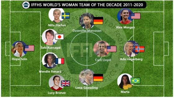 Ronaldo, Messi, Ramos, Iniesta, Modric và Kroos có tên trong Đội hình tiêu biểu thập kỷ của IFFHS ảnh 2