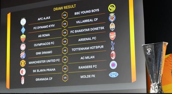 Kết quả bốc thăm vỏng 1/8 Europa League: Manchester United đụng AC Milan, Arsenal tiếp Olympiacos
