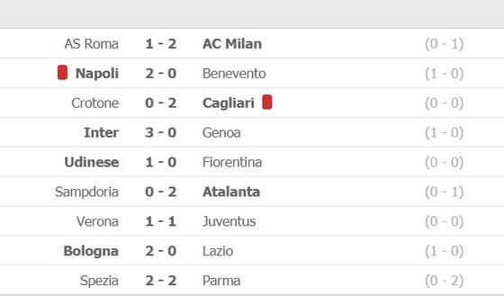 Lịch thi đấu vòng 25 Serie A: Milan tiếp Ngựa vằn, Inter ghé Parma ảnh 3