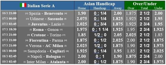 Lịch thi đấu vòng 26 Serie A: Atalanta thách thức Inter Milan, Juventus gặp lại Lazio ảnh 1