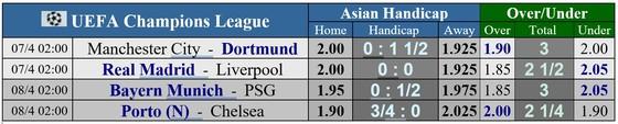 Lịch thi đấu vòng tứ kết Champions League: Man City đè bẹp Dortmund, Liverpool trả hận Kền kền ảnh 1