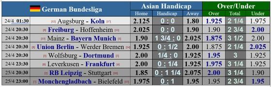 Nội bộ bình ổn, Bayern Munich sẵn sàng đăng quang ảnh 2