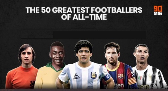 50 cầu thủ xuất sắc nhất qua mọi thời đại: Maradona xếp trên Pele, Messi qua mặt Ronaldo ảnh 1