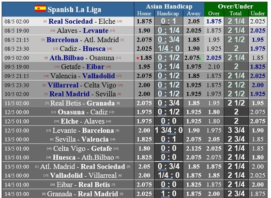 Barcelona – Atletico Madrid: Trận 'chung kết' Tây Ban Nha ảnh 1